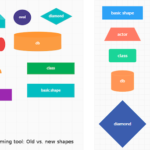 Gleek diagramming tool releases new version with lightning-fast shape generation